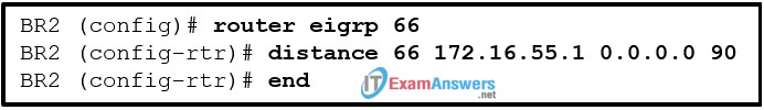 CCNP ENARSI v8 Final Exam Answers Full - Advanced Routing 2
