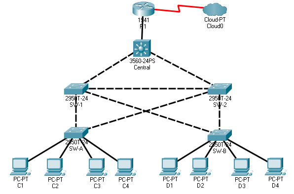 14.9.10 Packet Tracer - Implement STP Security Answers 4