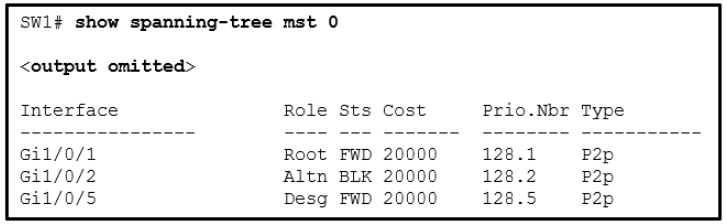Which value could be used in the spanning-tree mst 0 port-priority command to achieve this objective