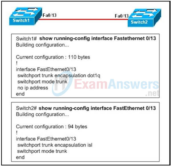 CCNP v7 SWITCH Final Exam Answers (Version 7.1) 11