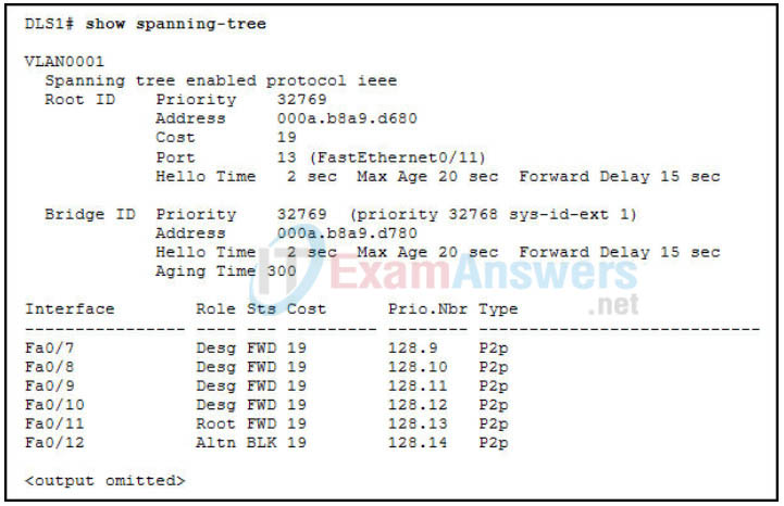 CCNP v7 SWITCH Final Exam Answers (Version 7.1) 14