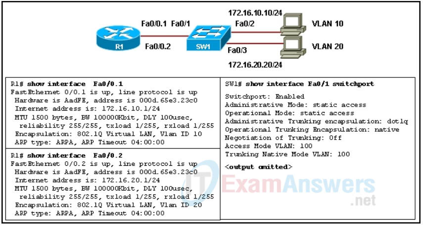 CCNP v7 SWITCH Final Exam Answers (Version 7.1) 19