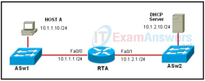 CCNP SWITCH Chapter 5 Exam Answers (Version 7) – Score 100% 1