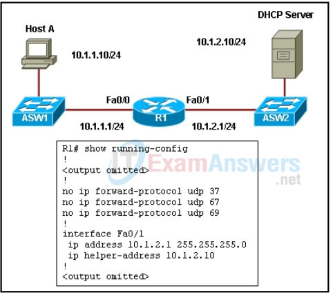 CCNP SWITCH Chapter 5 Exam Answers (Version 7) – Score 100% 2