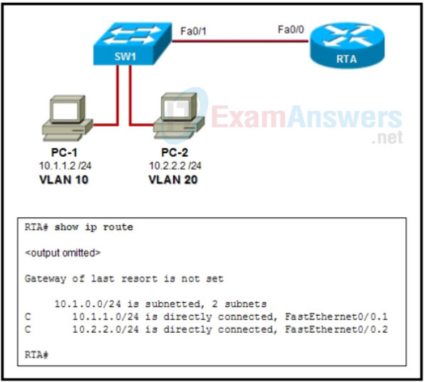 CCNP SWITCH Chapter 5 Exam Answers (Version 7) – Score 100% 3
