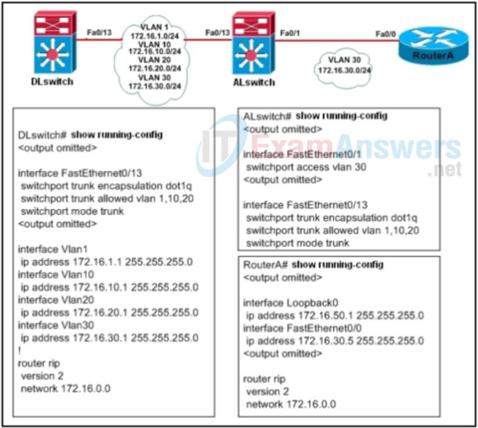 CCNP SWITCH Chapter 5 Exam Answers (Version 7) – Score 100% 4