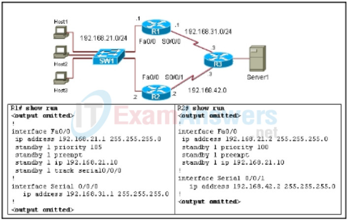 CCNP SWITCH Chapter 6 Exam Answers (Version 7) – Score 100% 1