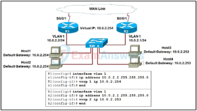CCNP SWITCH Chapter 6 Exam Answers (Version 7) – Score 100% 4