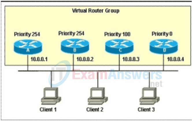 CCNP SWITCH Chapter 6 Exam Answers (Version 7) – Score 100% 8